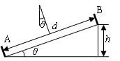 基于ARM7的轨道检测仪的嵌入式系统设计