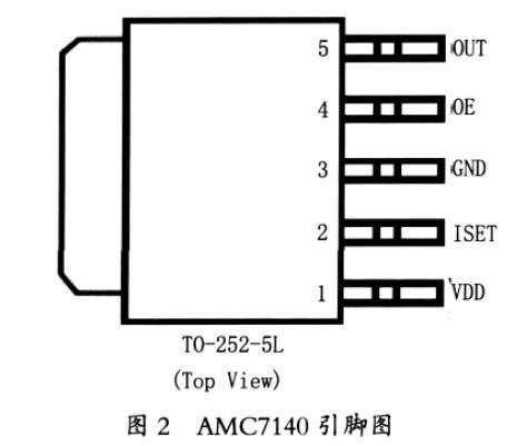 图2 AMC7140引脚图