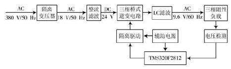 变频电源设计:整流、驱动、逆变、滤波模块详述