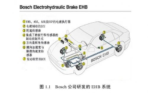 Bosch公司研发的EHB系统