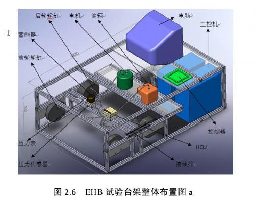 EHB试验台架布置方案