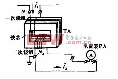 在理想的电流互感器中,如果假定空载电流Ⅰ0=0,则总磁动势Ⅰ0n0=0