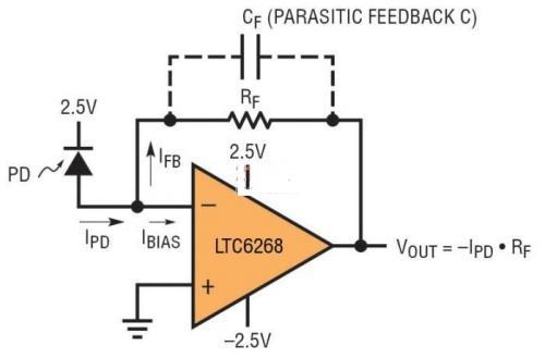 用于宽范围光电二极管的跨阻抗放大器具有苛刻的要求