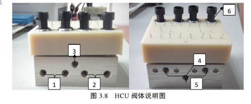HCU阀体说明