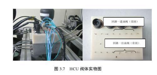 HCU阀体实物图