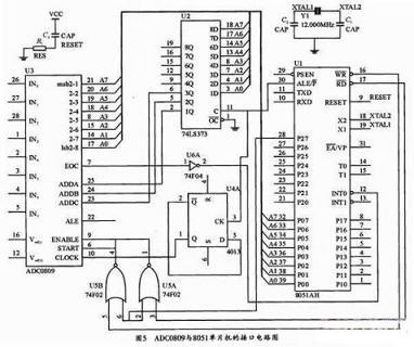 ADC0809与MCS-51系列单片机的接口电路