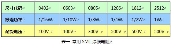 电路设计中电阻的选择及其作用