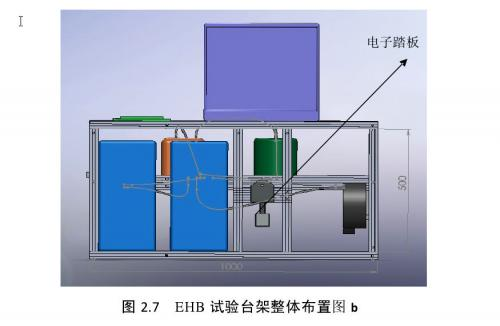汽车电子液压制动系统跟随特性的实验研究 汽车 EHB 系统的工作原理高清图片