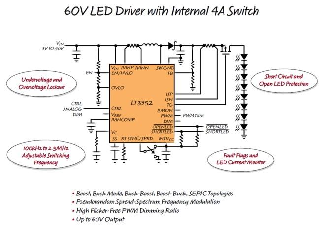 具内部 4A 开关的 60V LED 驱动器适用于汽车照明