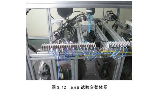 EHB实验台