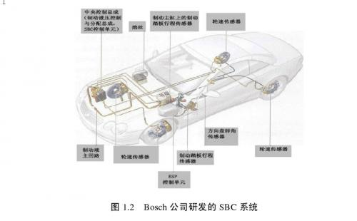 Bosch公司研发的SBC系统