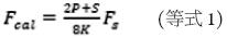双通道时间交替模数转换器增益和时序误差的实时校准