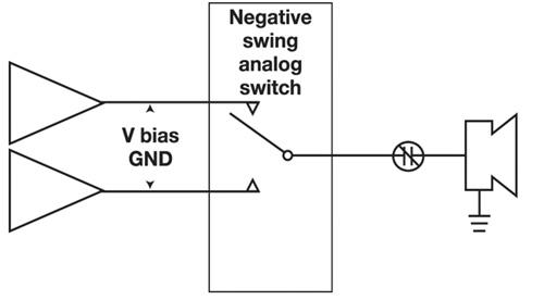 图2:无需交流耦合电容的负摆幅音频系统。