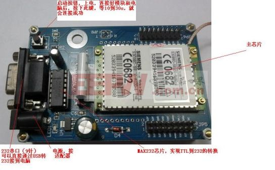 GSM原理