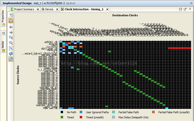Adam Taylor玩转MicroZed系列第77部分——Zynq SoC上的以太网介绍