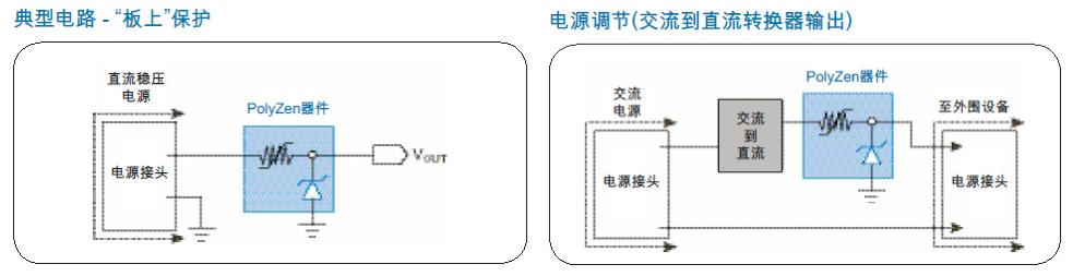 PolyZen产品的典型应用电路