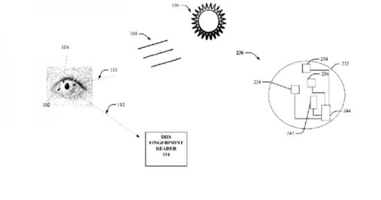 谷歌新专利:虹膜扫描隐形眼镜