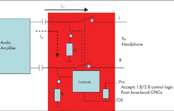 利用特殊应用模拟开关改进便携式设计