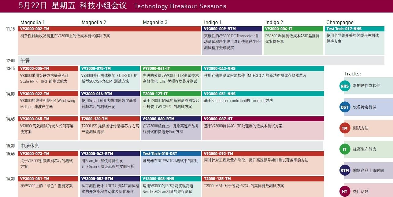 爱德万测试VOICE国际开发者研讨会在上海成功举办