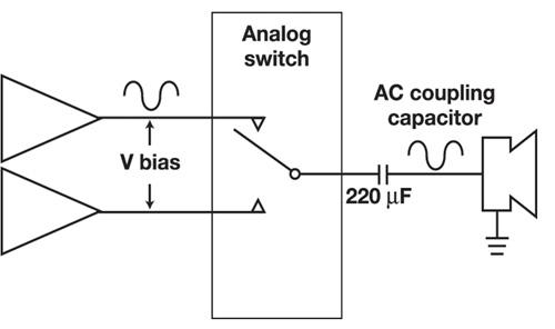 图1:带有交流耦合电容的标准V<sub>cc</sub>/2偏压音频通道。