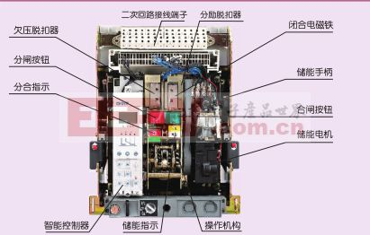 下面以塑壳 断路器为例简单介绍 断路器的结构,工作 原理,使用与选用