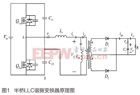 数字控制式LLC谐振变换器建模分析与验证