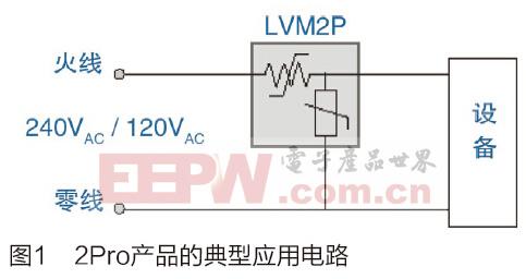 智能家居系统电路保护