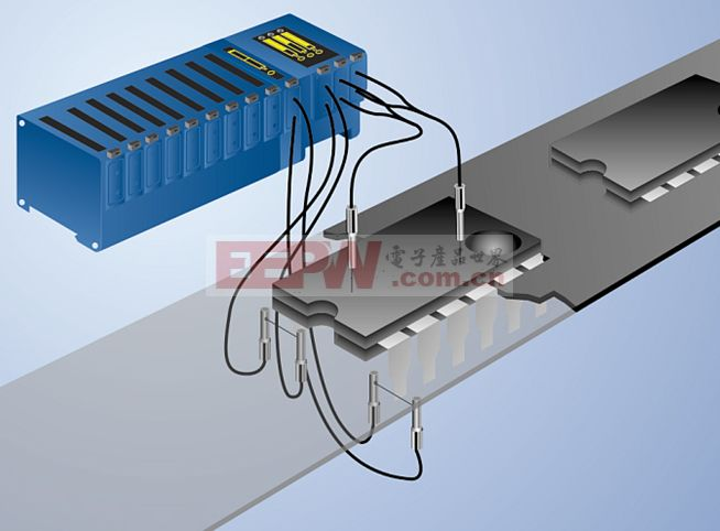 光纤传感器原理