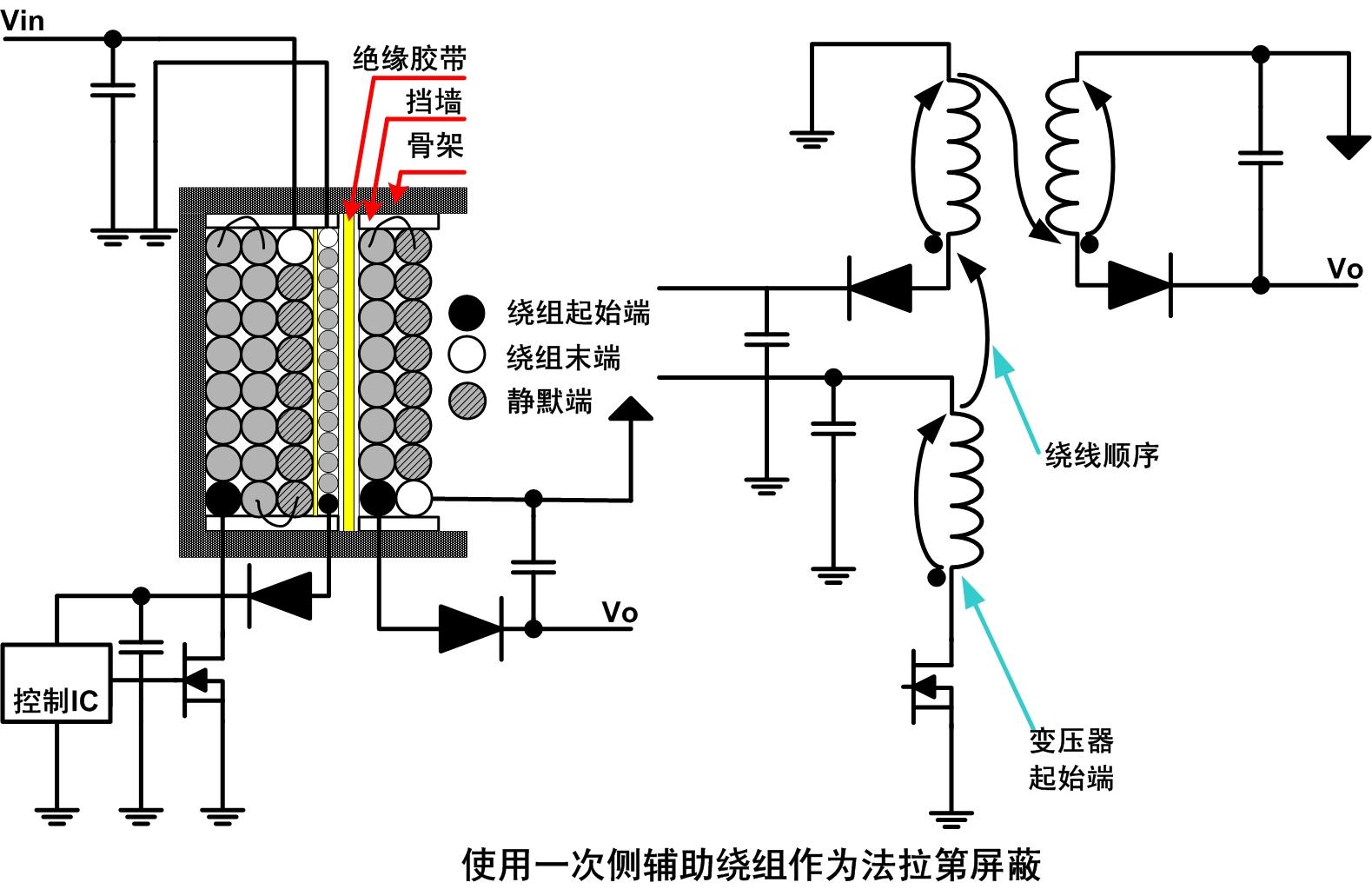 低噪声开关电源变压器的设计方法