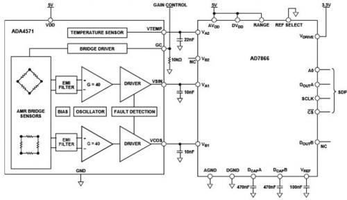最完整的磁阻角度和��w性位置�y量系�y解☆�Q方案