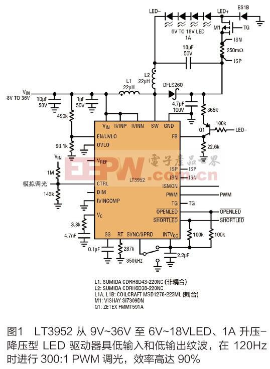 最新升压-降压型LED驱动器拓扑 具低输入和低输出纹波以实现低EMI
