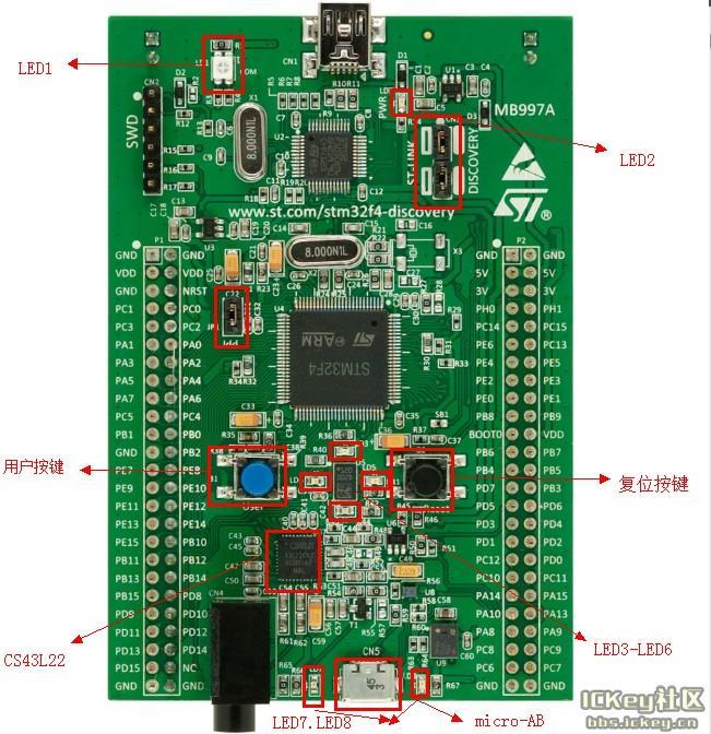 【STM32F4探索套件】序列之2:带你整体认识一下套件