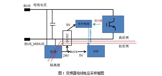DC/DC加强绝缘方案解决变频器母线电压监测难题