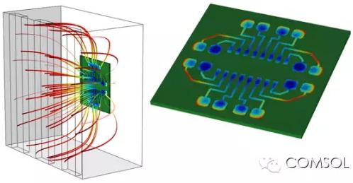 零经验的PCB板电镀仿真