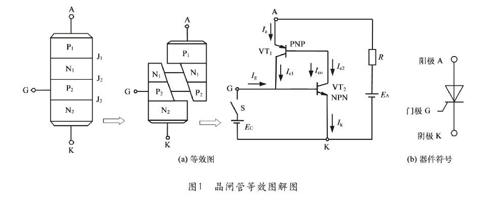 晶闸管的工作原理与应用