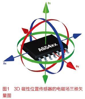 磁性位置传感器及杂散磁场干扰:差分技术的应用效果