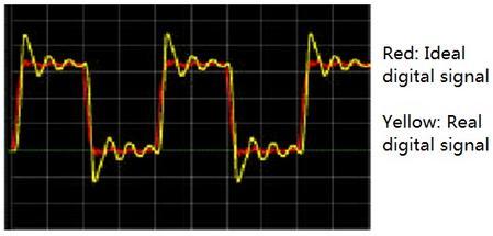 数字工程师要掌握的射频知识连载(一)