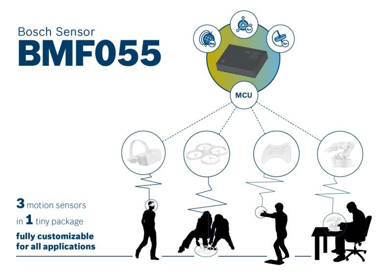 Bosch Sensortec推出业界首款可定制编程的9轴运动传感器