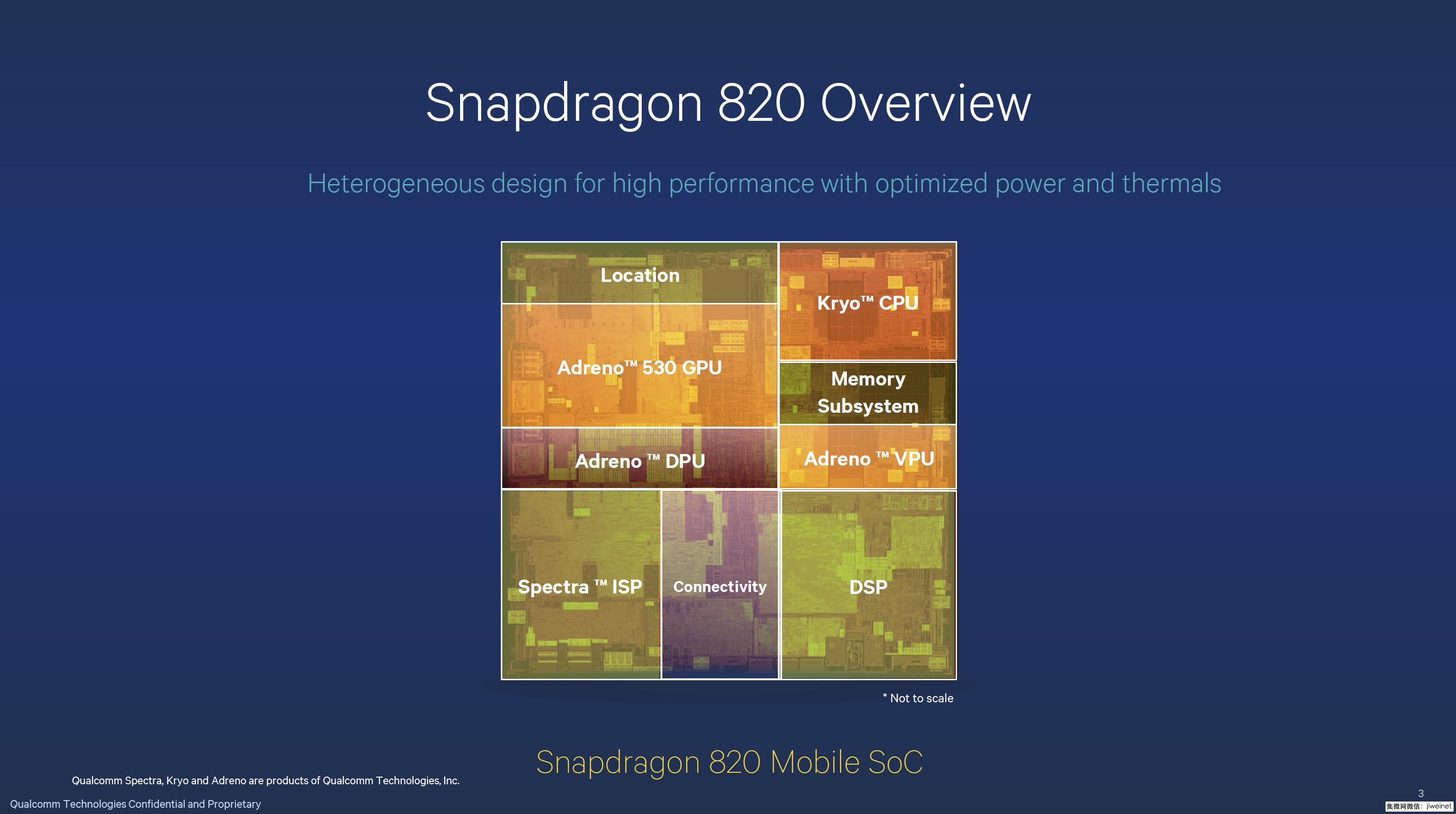 骁龙820 优势在整合能力,Samsung GALAXY S7 有望回归高通