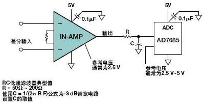 图7.仪表放大器驱动ADC的典型单电源电路-放大器电路设计中的常见图片