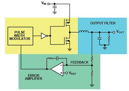 图1. 开关电源电压控制环路的反馈网络采用两个电阻