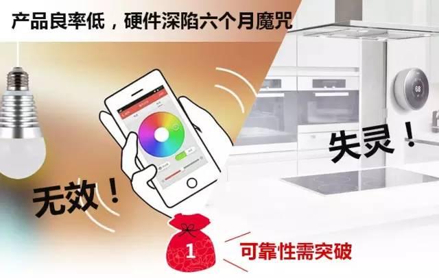 2015中国智慧家庭产业观察(六大囧境分析和突破)