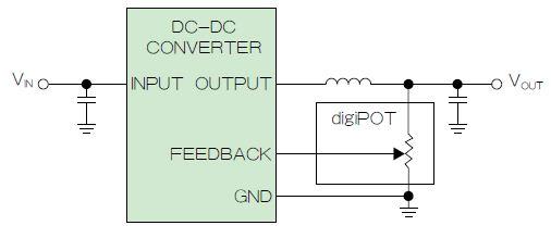图2. 使用数字电位计调整DC-DC转换器输出电压,组成可变反馈电阻
