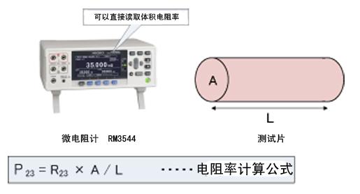 日置(hioki)·微电阻计rm3544应用实例
