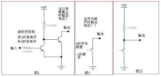 MCU引脚输出模式中推挽输出与开漏输出电路原理区别