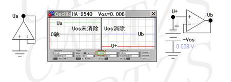 运放块输出失调电压消除,只需一个电阻(上集)
