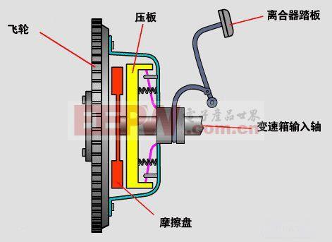 摩擦式离合器的结构如下图所示
