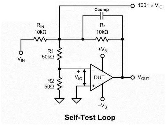 测试运算放大器需要稳定的测试环路