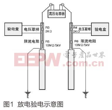 具有带电报警功能的专用放电棒的研制