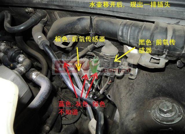 汽车氧传感器位于发动机排气管上